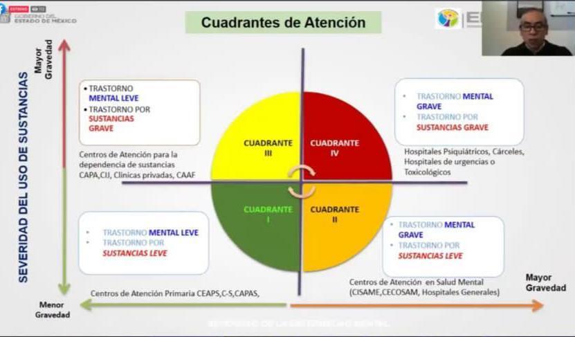CONCLUYE PRIMER FORO VIRTUAL DE ADICCIONES NAUCALPAN 2020